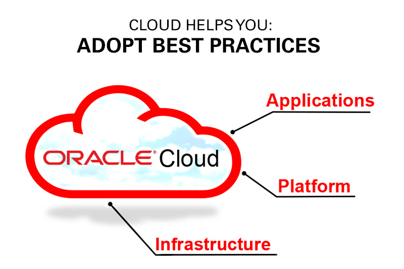 AWS vs Oracle Cloud My Experience of the Services